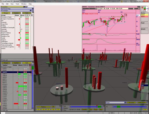 Trading system per visual trader