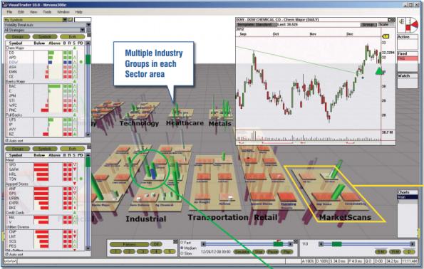 Visual Trader 10