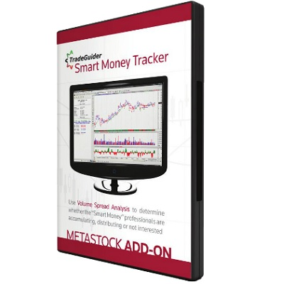 TradeGuider Smart Money Tracker